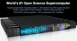 titan super computer